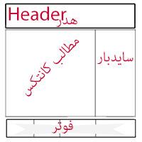 http://salesbacklink.ir/img/headerfooter.jpg